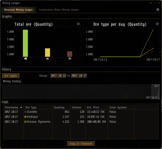 Eve online sigil mining bitcoins stocker bitcoins value