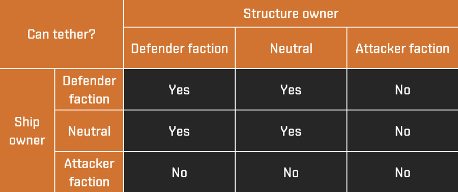 fw_structure_table_EN.png